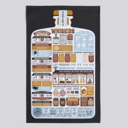 A Guide to Whiskies - handduk
